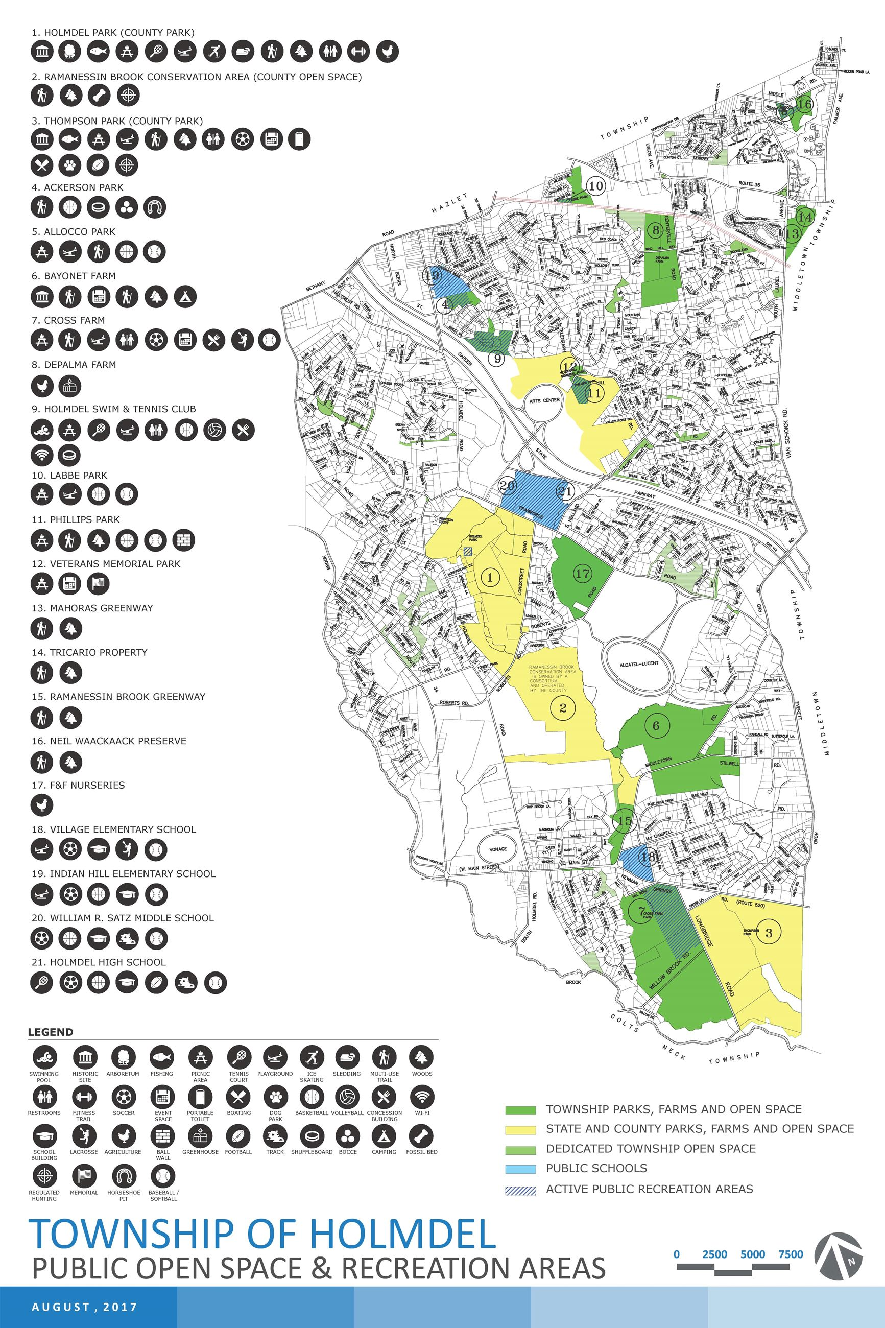 Parks and Rec Master Plan Board